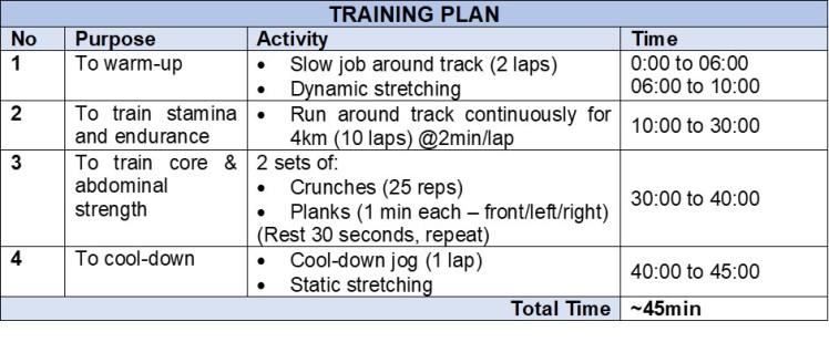 Training Plan Table.jpg