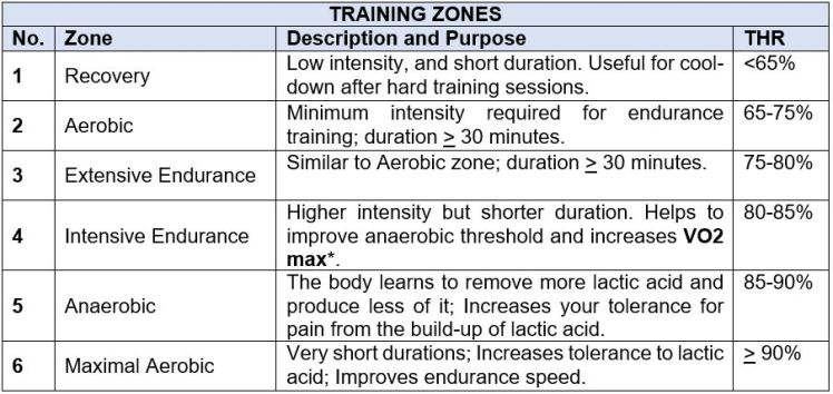 Training Zones Image.JPG