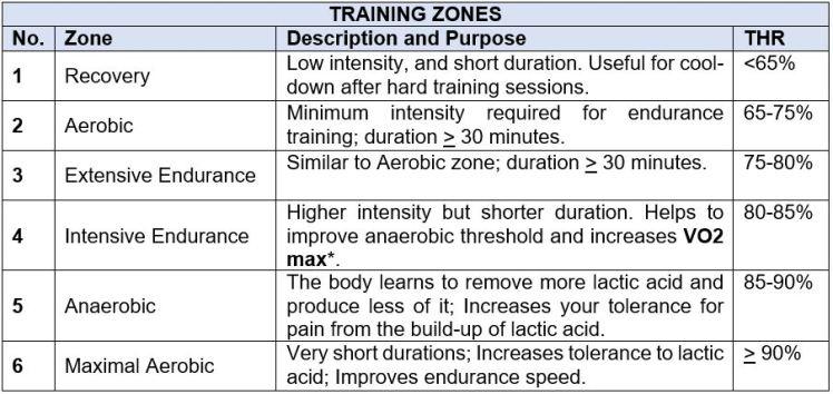 Training Zones Image.JPG