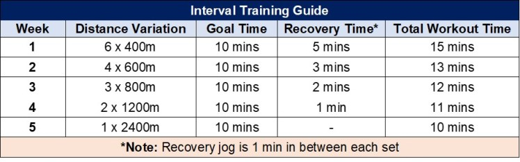 Interval Training Guide.jpg