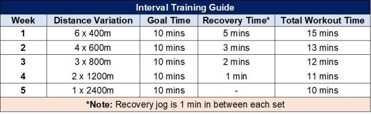 Interval Training Guide.jpg